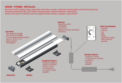 LED liniové osvětlení - sestava(LEDLINIOVEOSVETLENI)